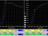 Performance Graphs - Porsche 928 5Litre 32 Valve Engine -