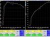 Porcshe 928 - Maps - Results in kilowatts