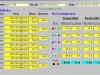 Porcshe 928 - Maps - Run statistics hp