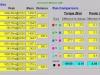 Porcshe 928 - Maps - Run statistics kw