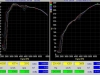 Porcshe 928 - Maps - GT tuned result in Horsepower stage 2 using Adaptronic E1280